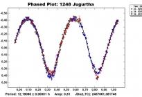 1248-Jugurtha
