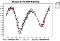 2078-Nanking