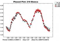 218-Bianca